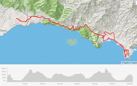 Vuelta7_map_liten
