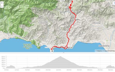 Vuelta10_map_liten